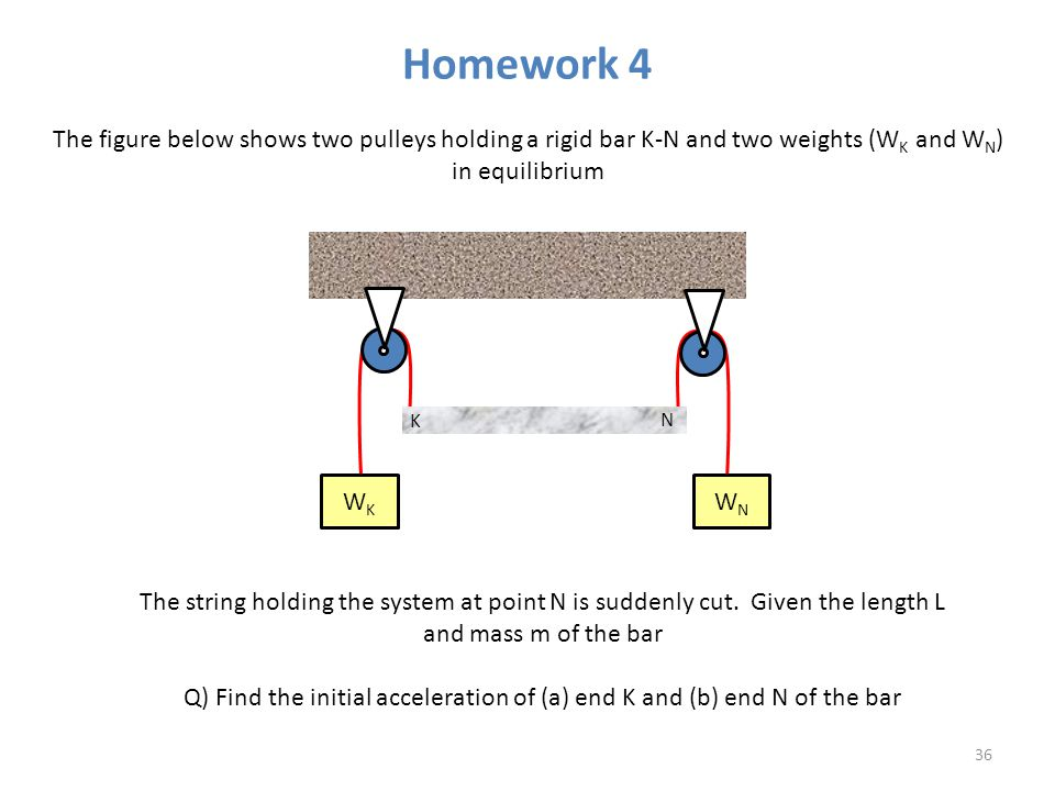 Q) Find the initial acceleration of (a) end K and (b) end N of the bar