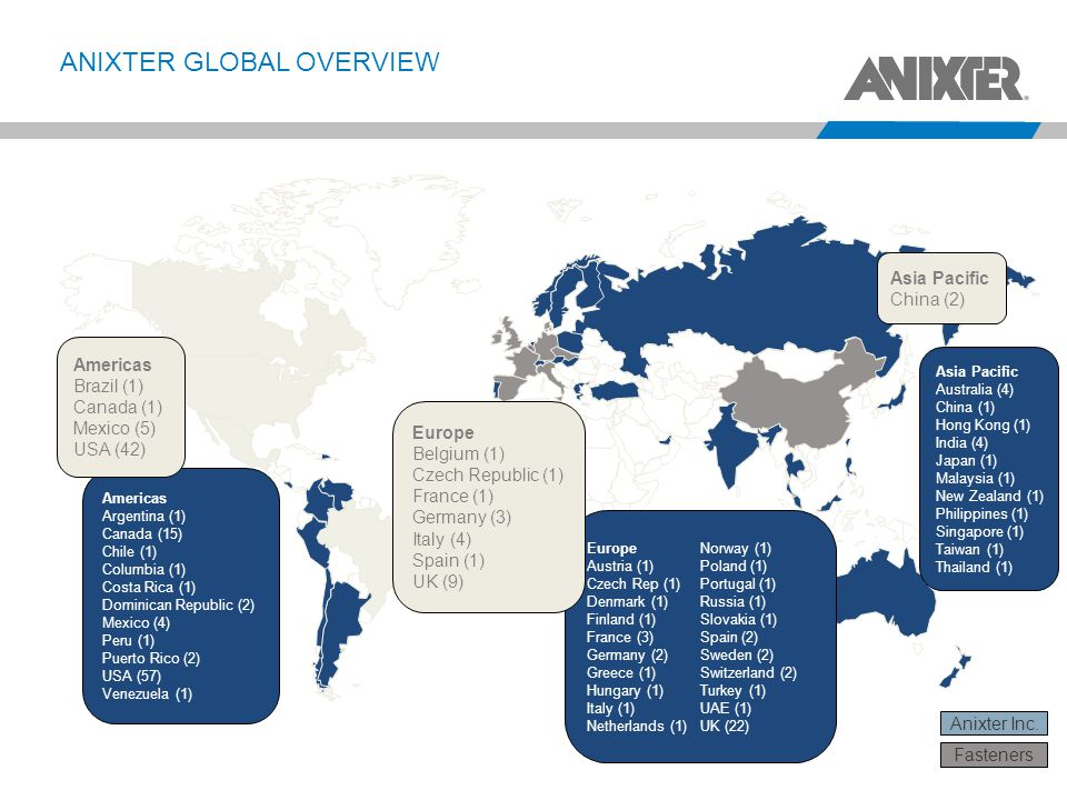 Anixter Global Overview
