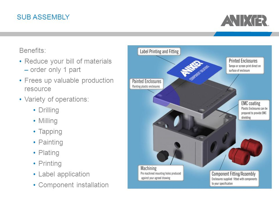 Sub Assembly Benefits: Reduce your bill of materials – order only 1 part. Frees up valuable production resource.
