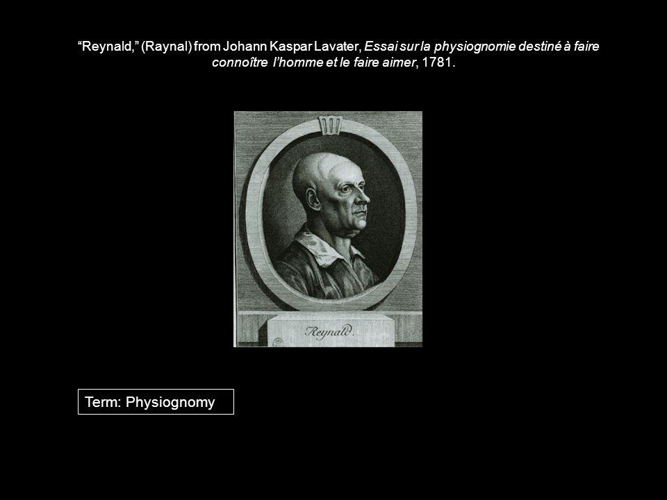 l. Reynald, (Raynal) from Johann Kaspar Lavater, Essai sur la physiognomie destiné à faire connoître l'homme et le faire aimer, 1781.