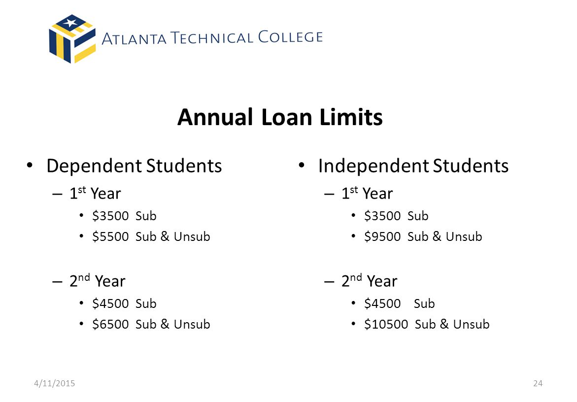 Annual Loan Limits Dependent Students Independent Students 1st Year