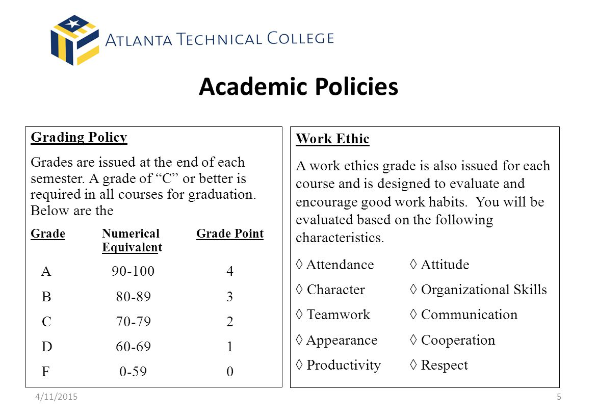 Academic Policies Grading Policy