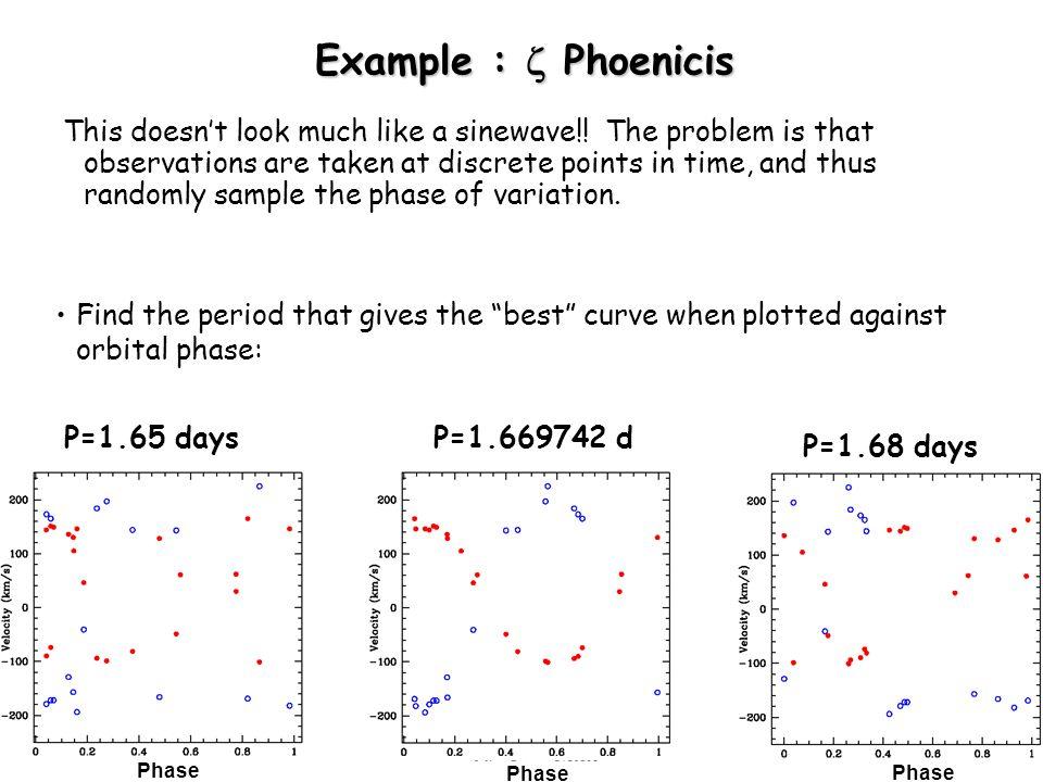 Example : z Phoenicis