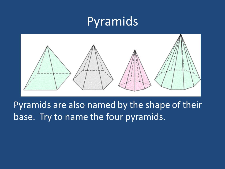 Pyramids Pyramids are also named by the shape of their base. Try to name the four pyramids.