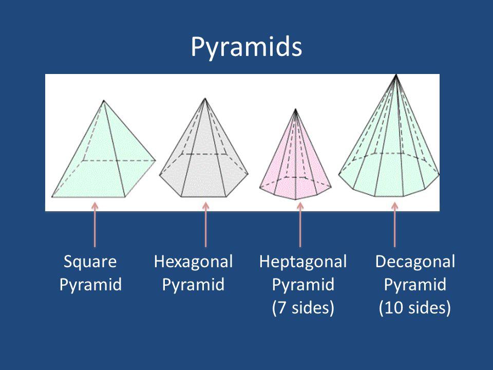 Pyramids Square Pyramid Hexagonal Pyramid Heptagonal Pyramid (7 sides)