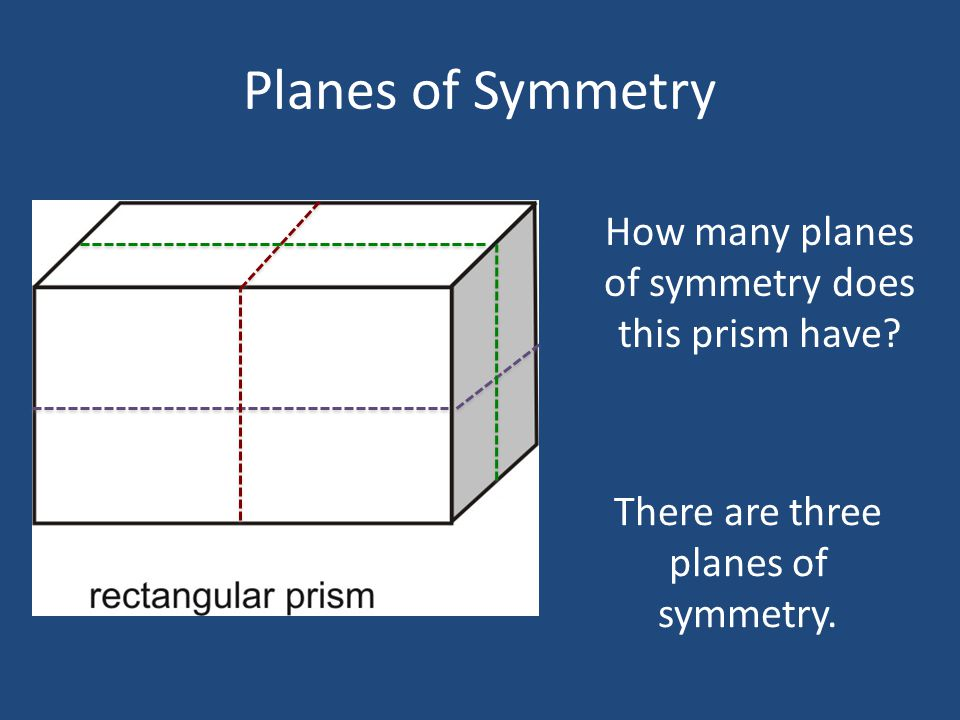Planes of Symmetry How many planes of symmetry does this prism have