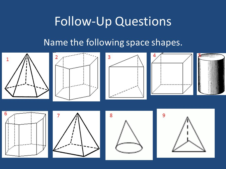 Name the following space shapes.