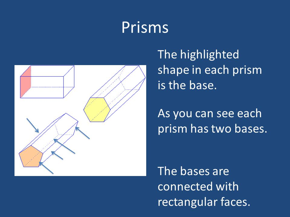 Prisms The highlighted shape in each prism is the base.