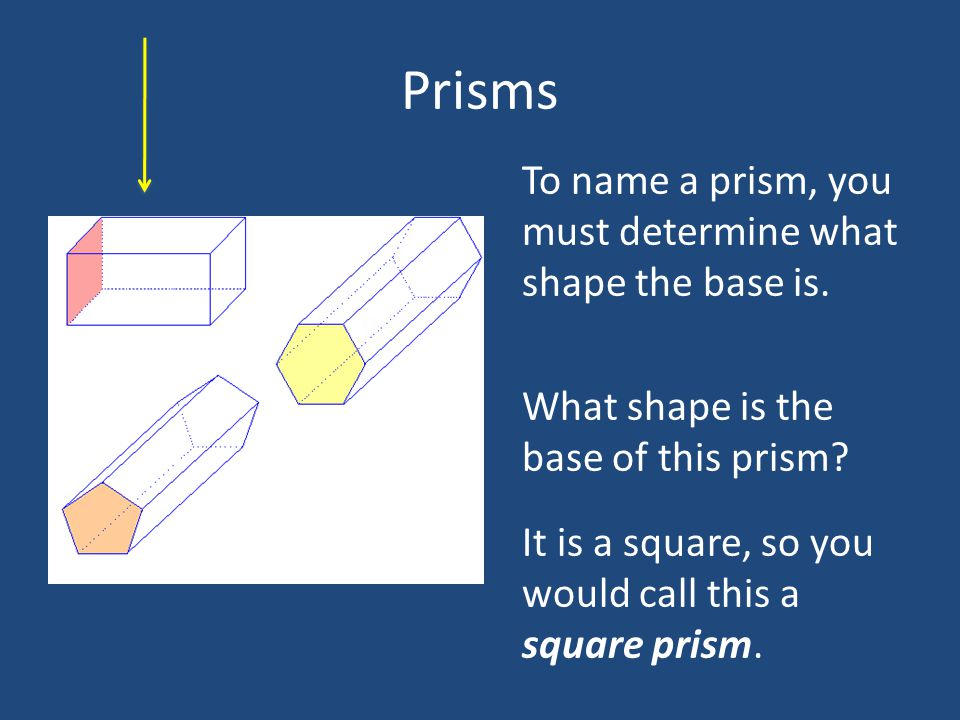 Prisms To name a prism, you must determine what shape the base is.