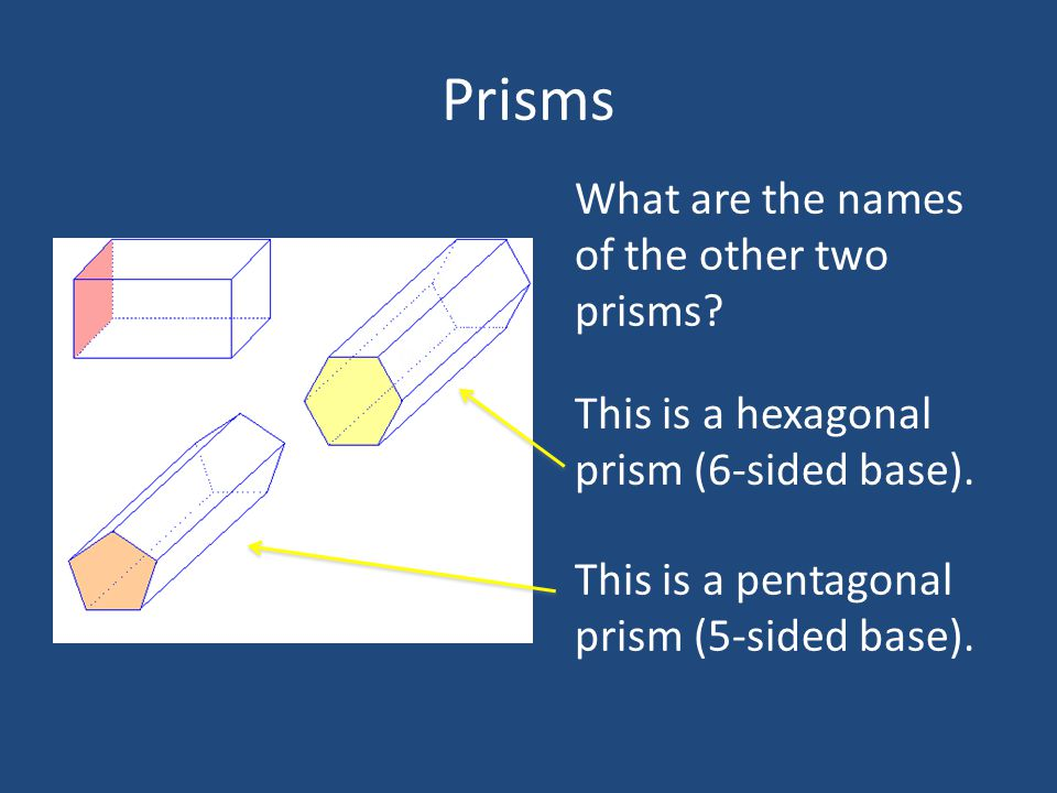 Prisms What are the names of the other two prisms