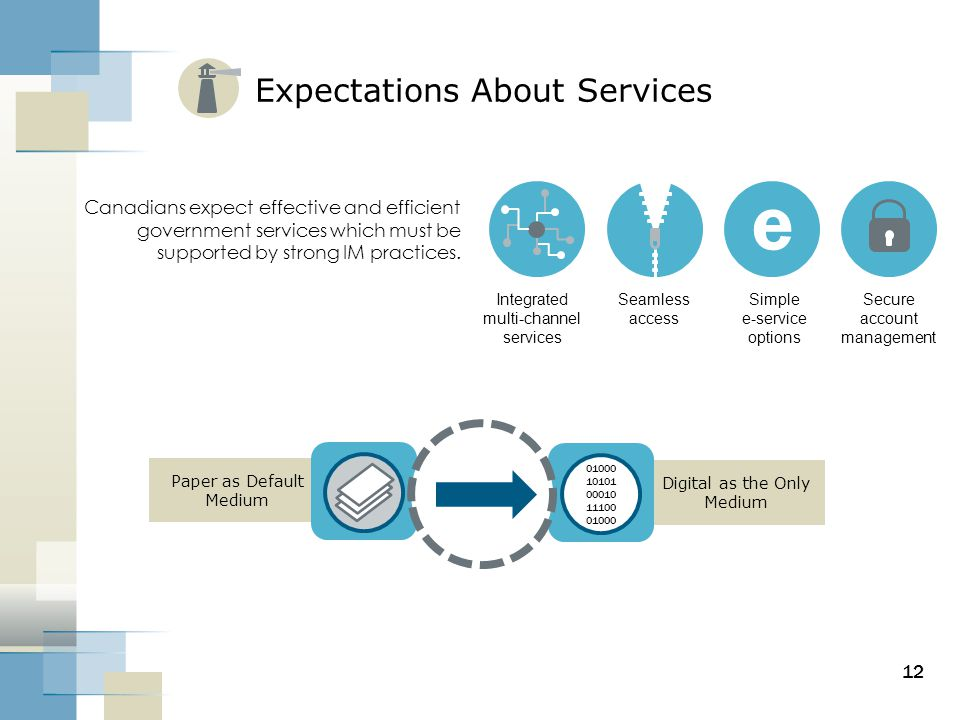 Expectations About Services