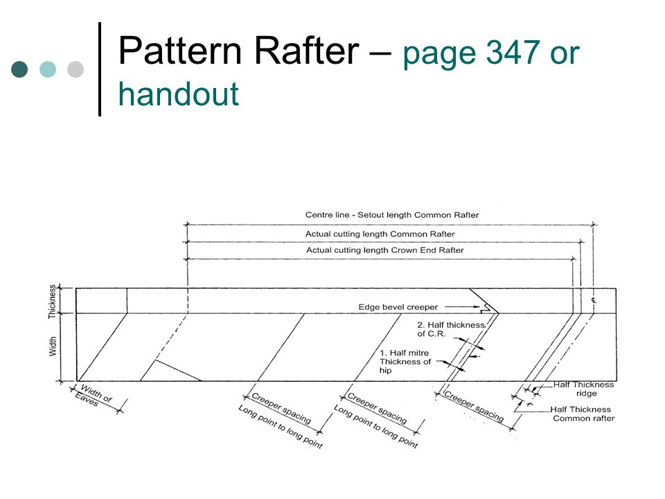 Pattern Rafter – page 347 or handout