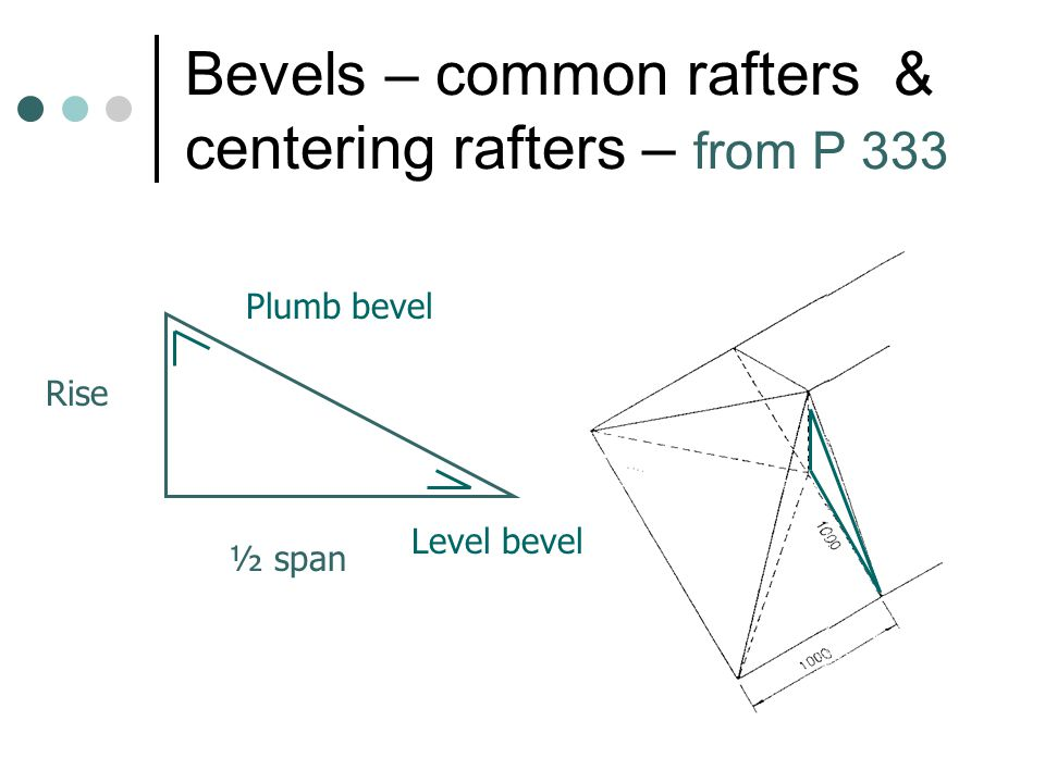 Bevels – common rafters & centering rafters – from P 333