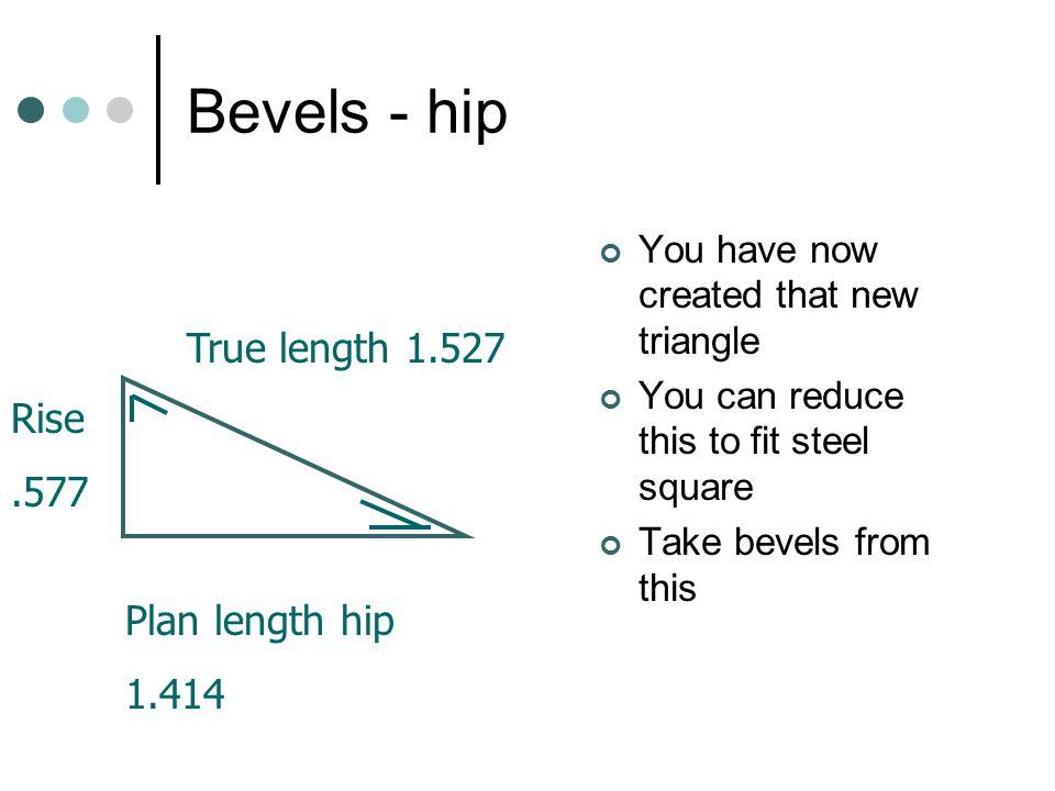 Bevels - hip True length 1.527 Rise .577 Plan length hip 1.414