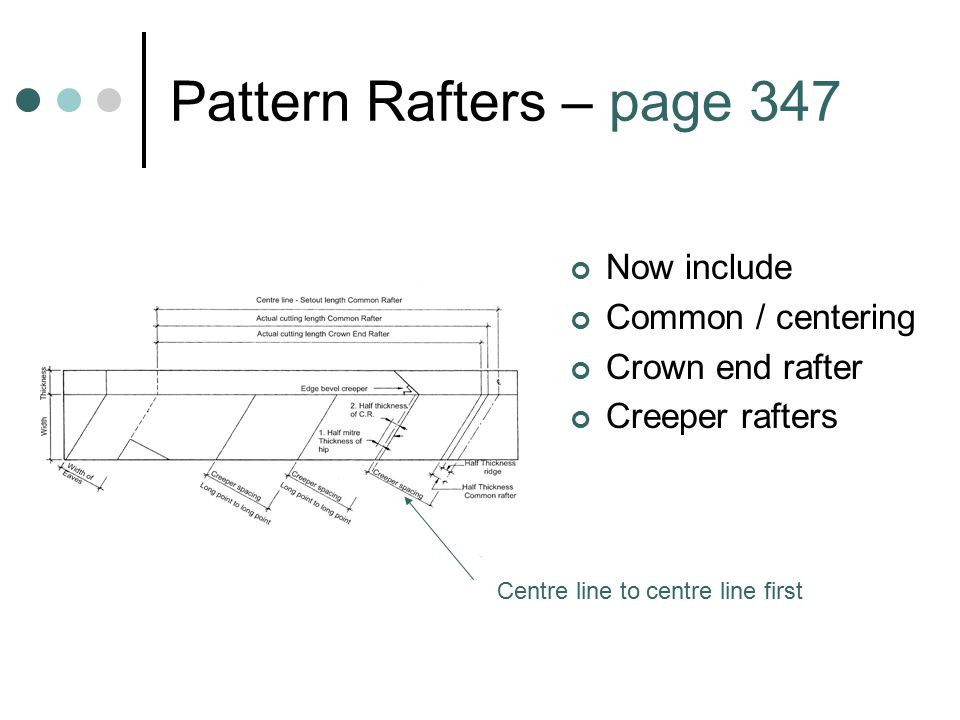 Pattern Rafters – page 347 Now include Common / centering