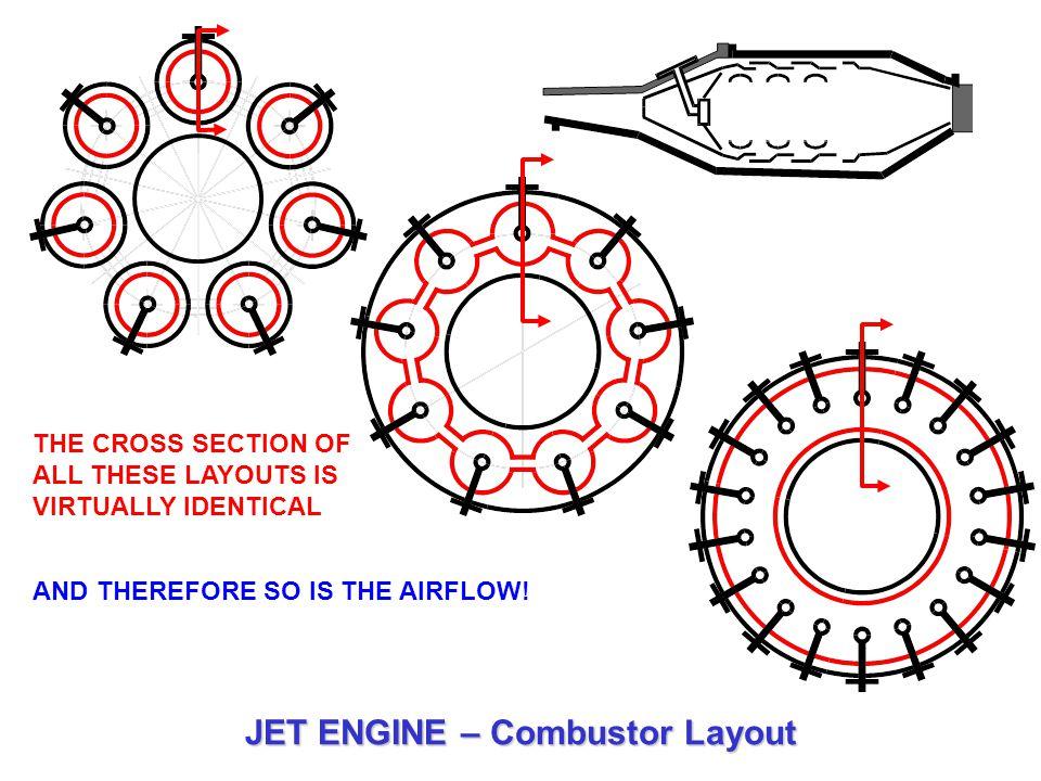JET ENGINE – Combustor Layout
