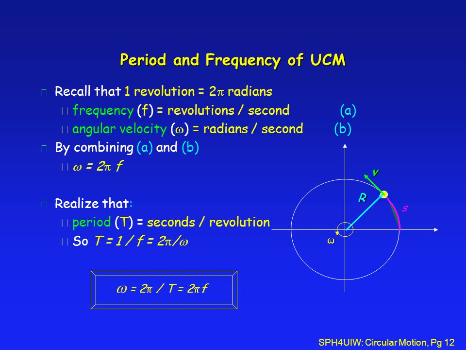 Period and Frequency of UCM