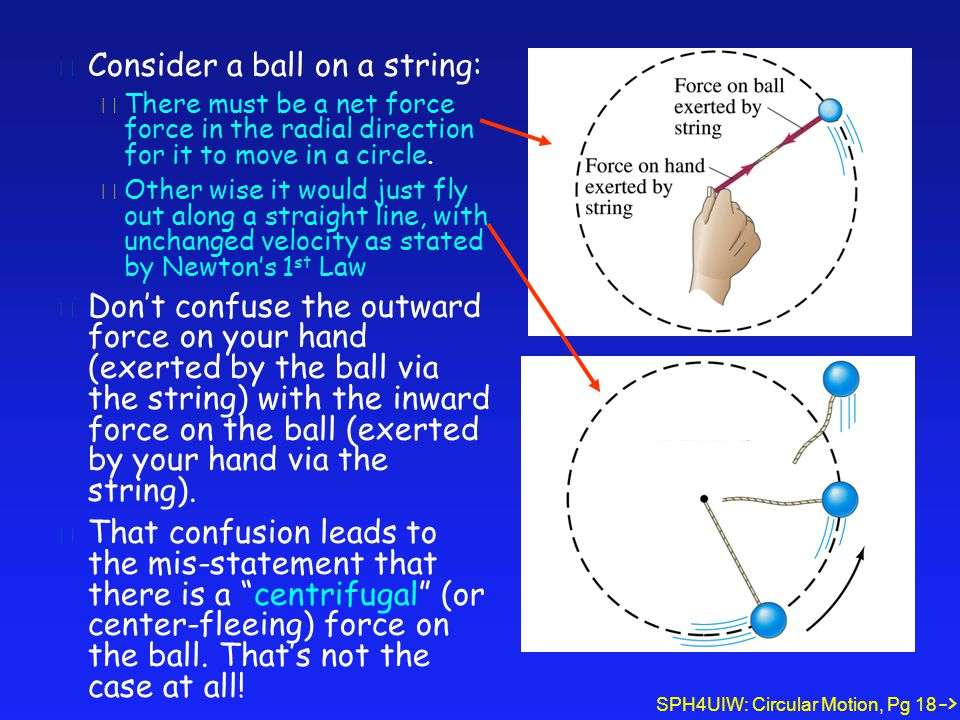 Consider a ball on a string: