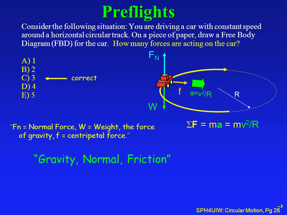 Preflights Gravity, Normal, Friction FN f W SF = ma = mv2/R