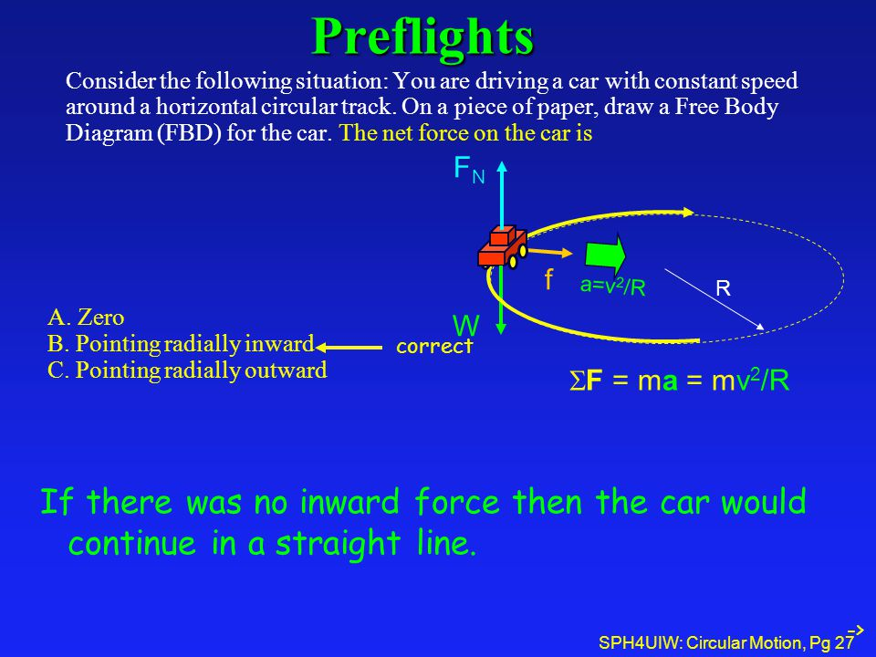 Preflights