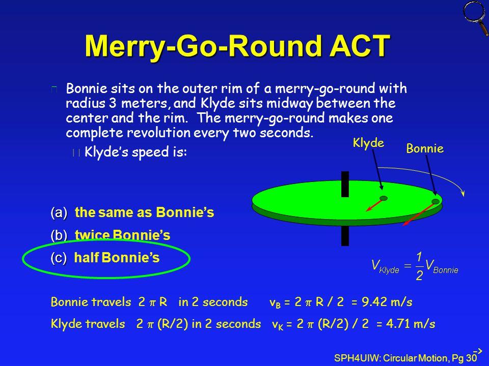 Merry-Go-Round ACT