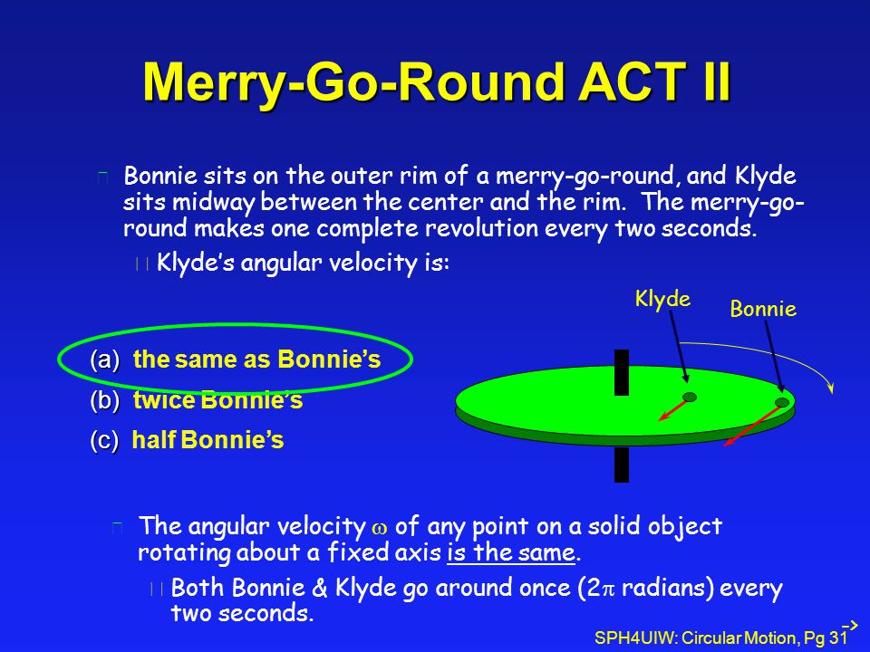 Merry-Go-Round ACT II