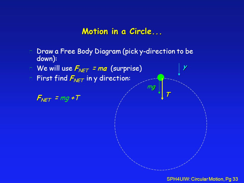 Motion in a Circle... Draw a Free Body Diagram (pick y-direction to be down): We will use FNET = ma (surprise)