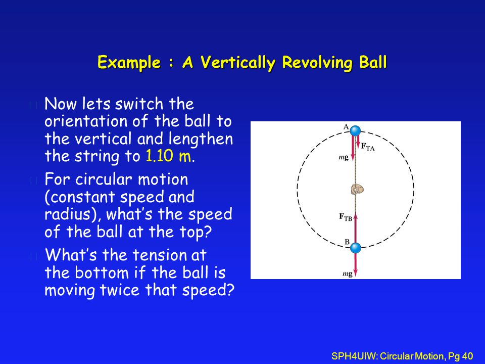 Example : A Vertically Revolving Ball