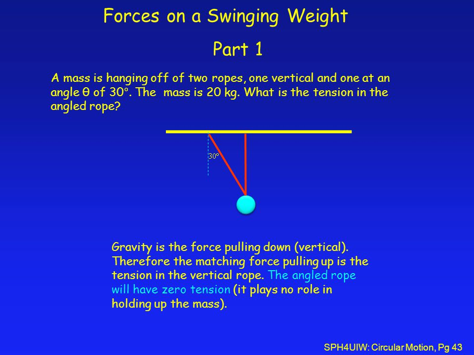 Forces on a Swinging Weight Part 1