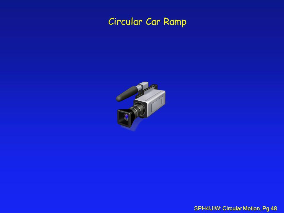 Circular Car Ramp