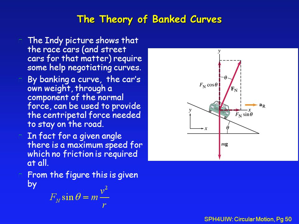 The Theory of Banked Curves