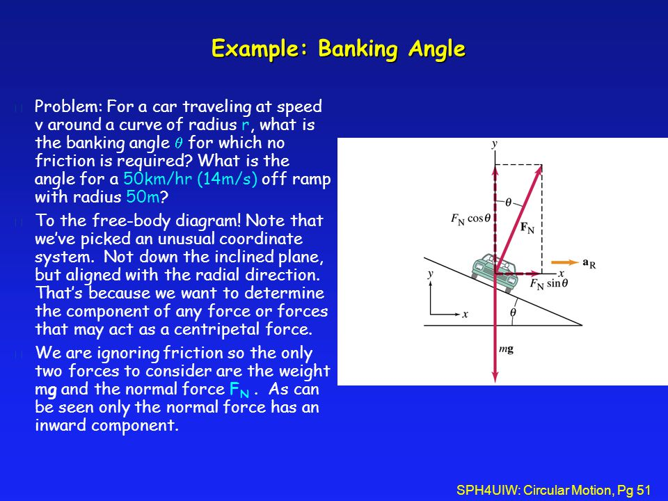 Example: Banking Angle