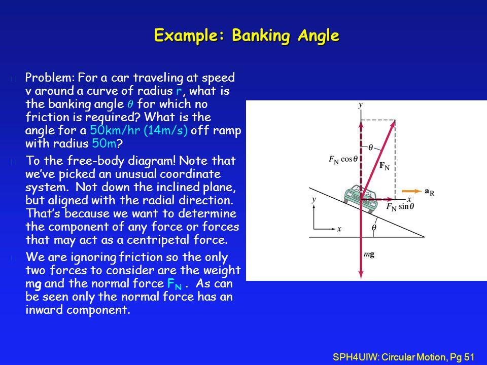 Example: Banking Angle