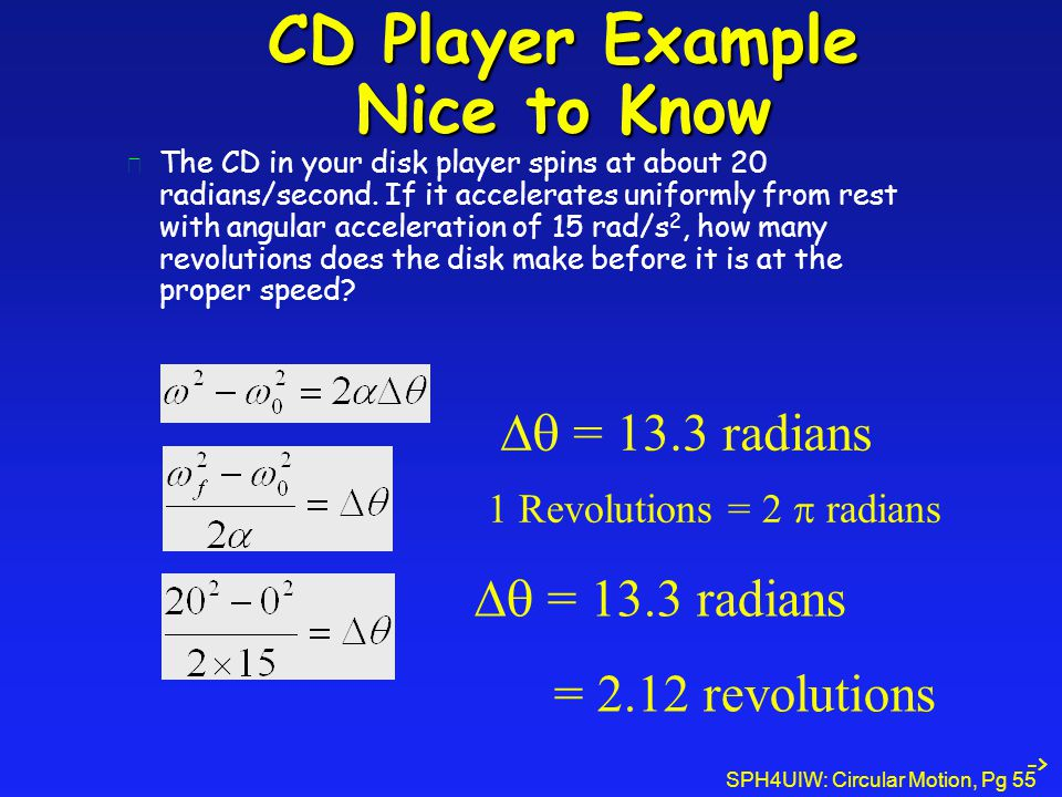 CD Player Example Nice to Know