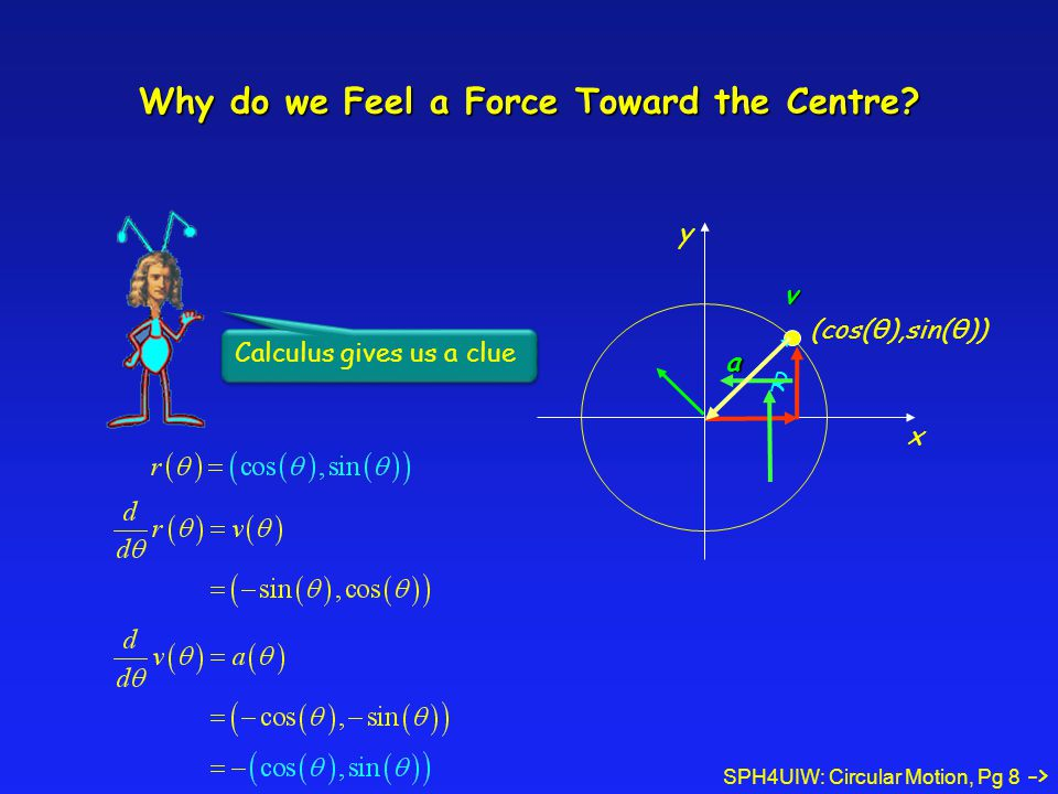 Why do we Feel a Force Toward the Centre
