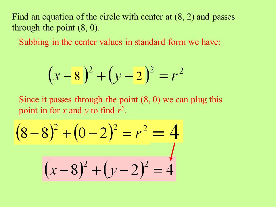 Find an equation of the circle with center at (8, 2) and passes through the point (8, 0).