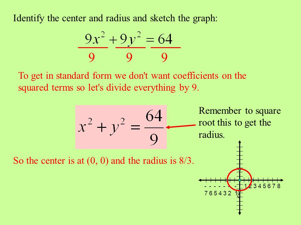 9 9 9 Identify the center and radius and sketch the graph: