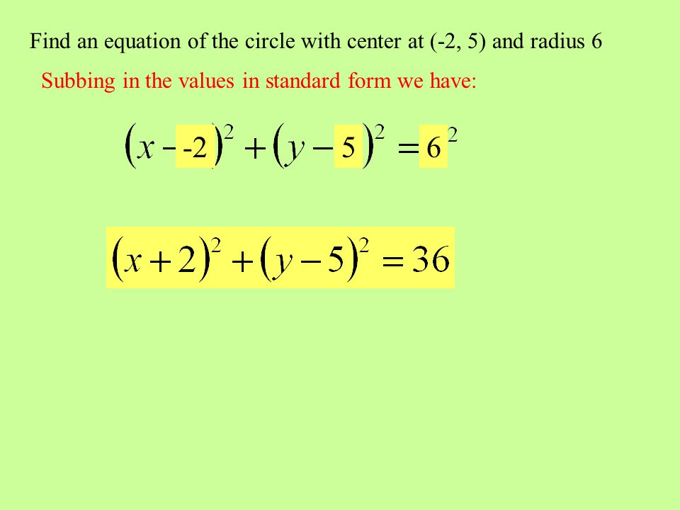 Find an equation of the circle with center at (-2, 5) and radius 6