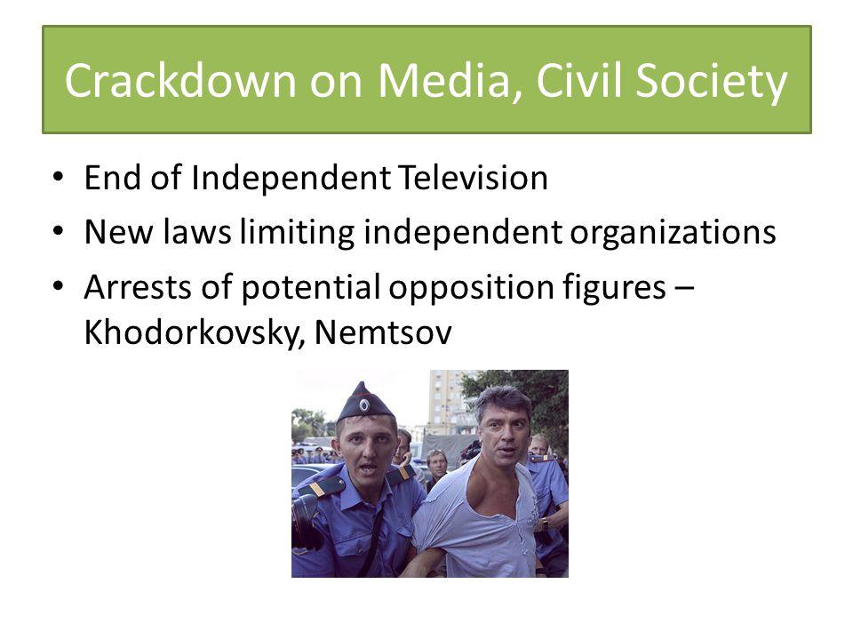 Crackdown on Media, Civil Society