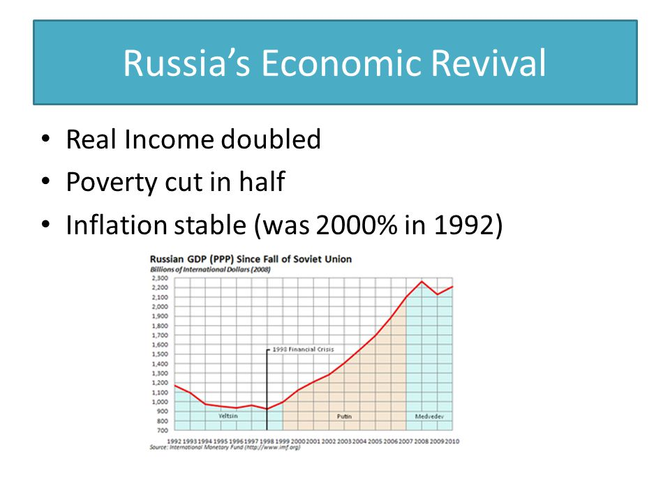 Russia's Economic Revival