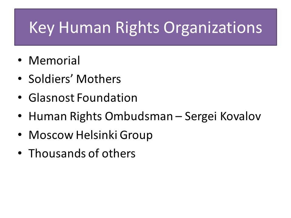 Key Human Rights Organizations