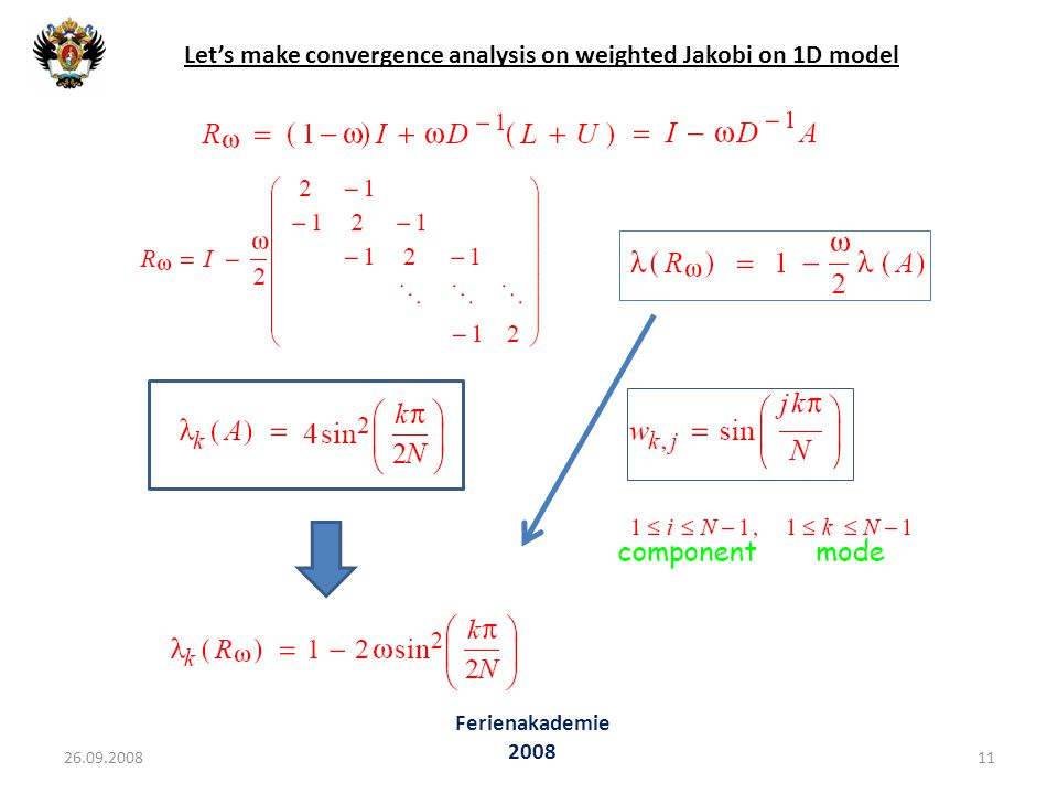 Let's make convergence analysis on weighted Jakobi on 1D model