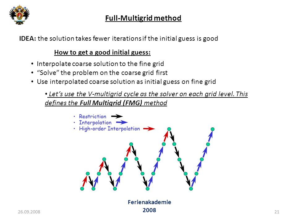 Full-Multigrid method