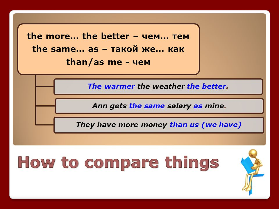 How to compare things the more… the better – чем… тем