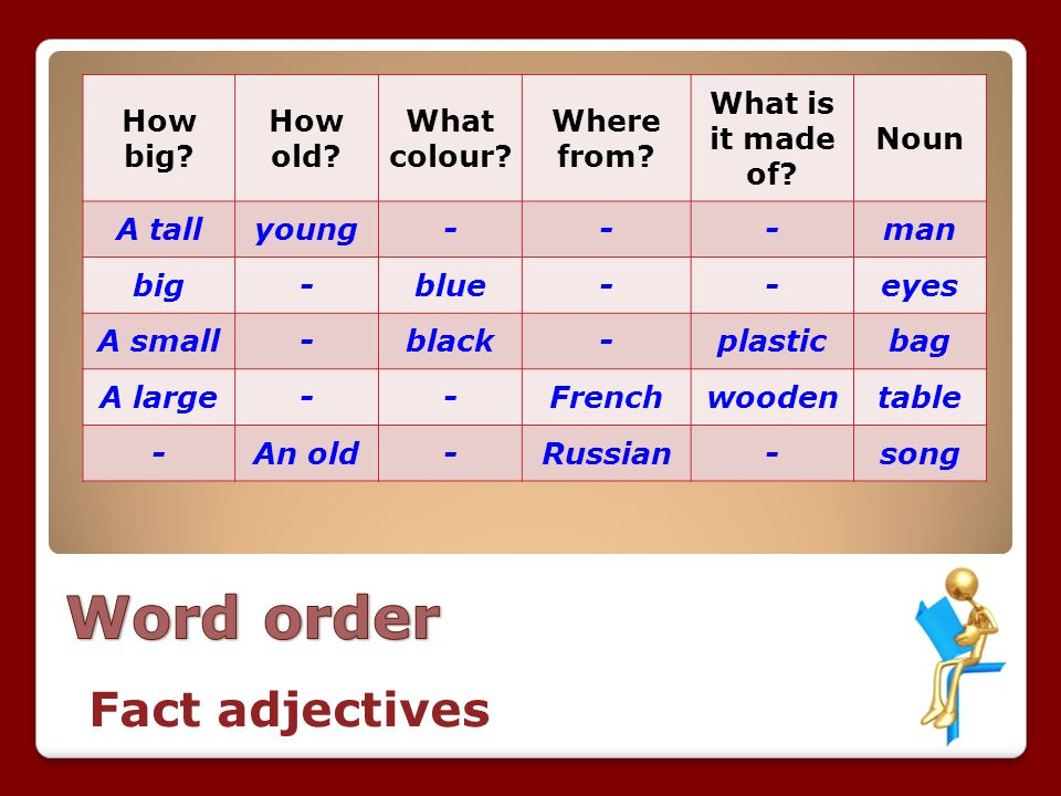 Word order Fact adjectives How big How old What colour Where from