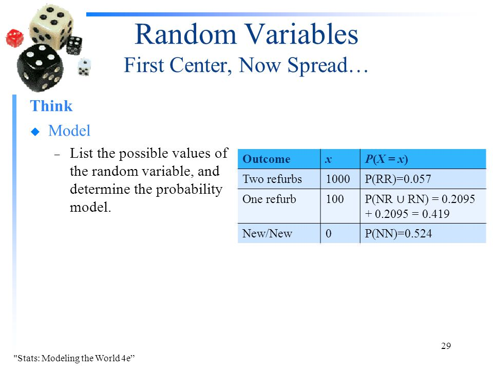 Random Variables First Center, Now Spread…