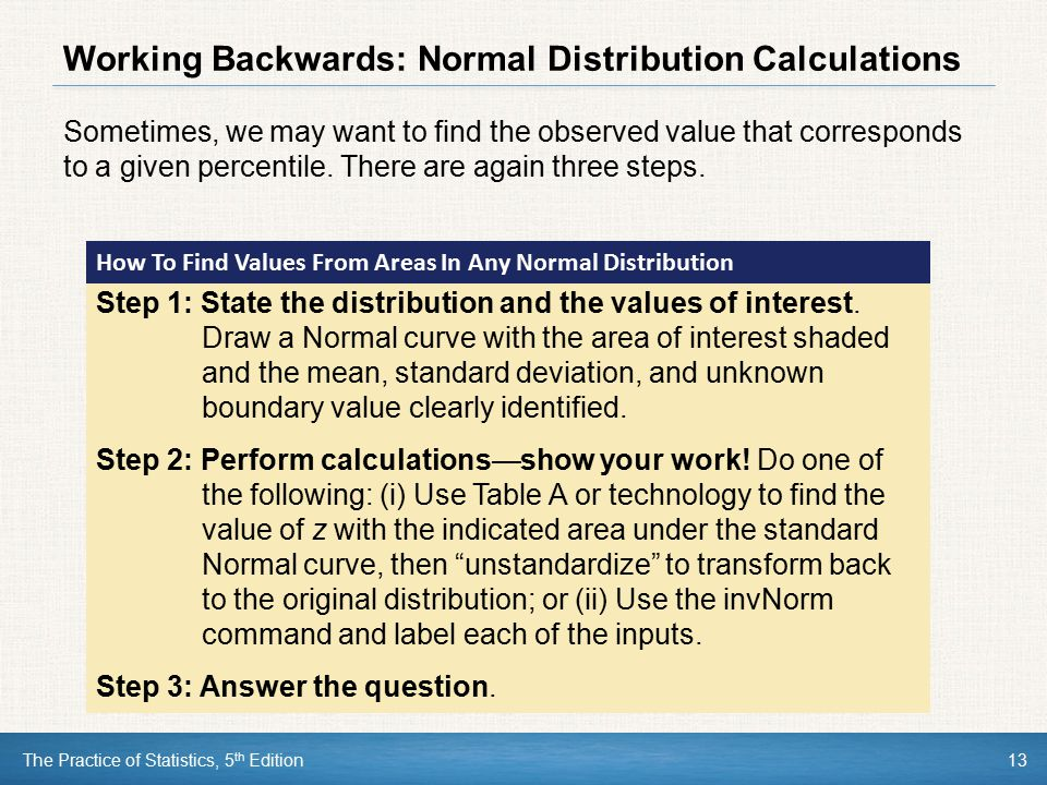 Working Backwards: Normal Distribution Calculations