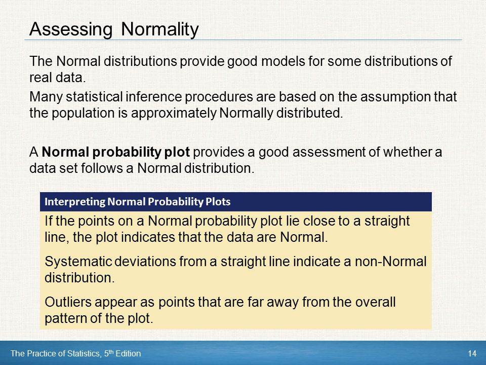 Assessing Normality