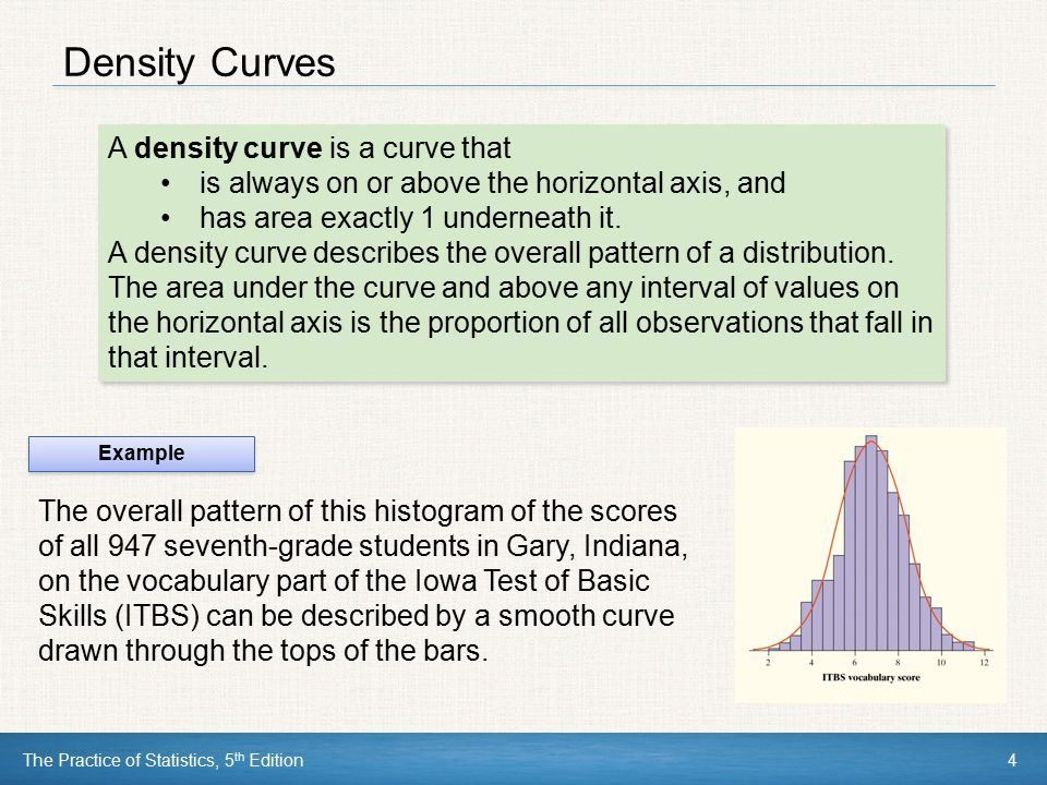 Density Curves A density curve is a curve that