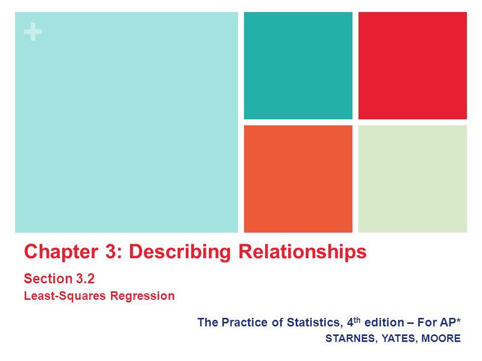 Chapter 3: Describing Relationships